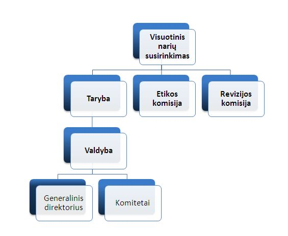 Lietuvos kredito unijų narių asociacija
